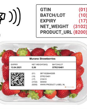 2D barcodes are the future