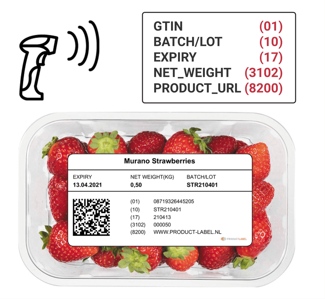 Fresh-Foods-2D-Barcode-Label-Productlabel-T2S