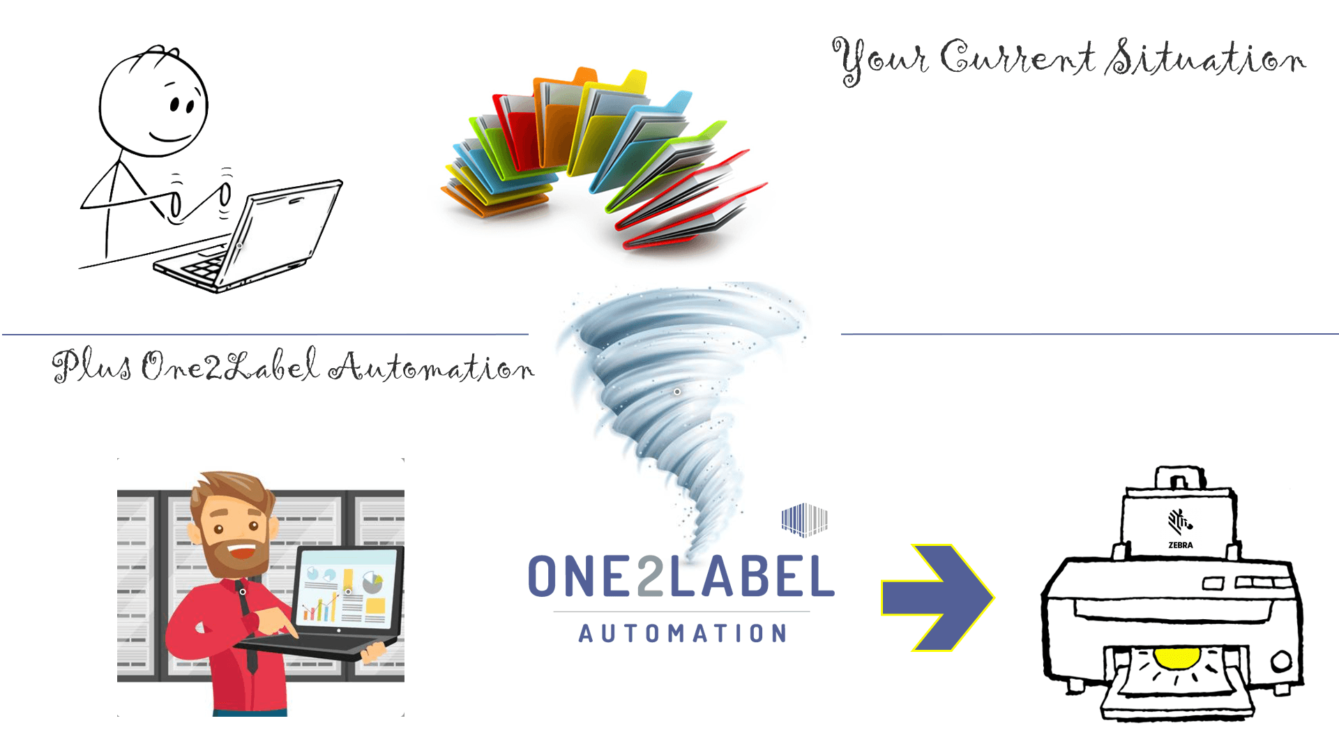One2Label Automation
